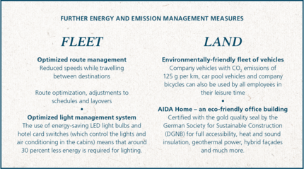 Further energy and emission measures