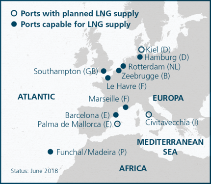 Ports with planned LNG supply