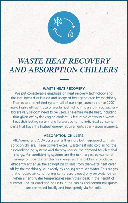 Waste heat recovery and absorption chillers