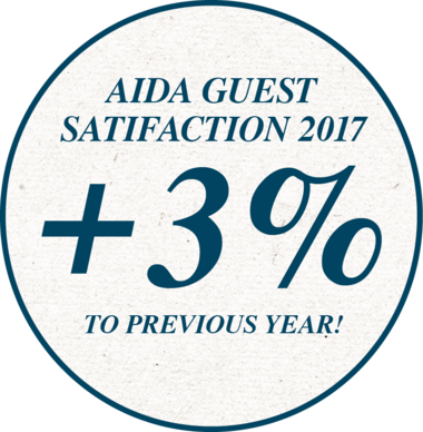 Guest satisfaction